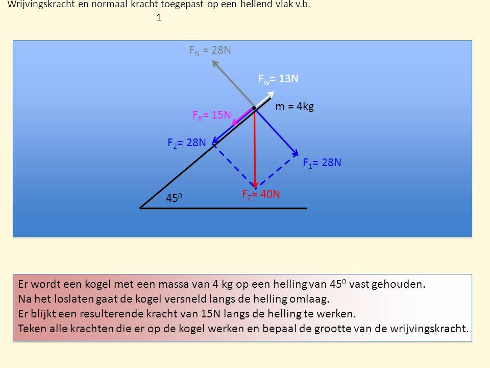 Wrijvingskracht en normaal kracht toegepast op een hellend vlak v.b. 1 F Z = 40N F 2 = 28N F N = 28N F 1 = 28N F R = 15N F w = 13N Er wordt een kogel