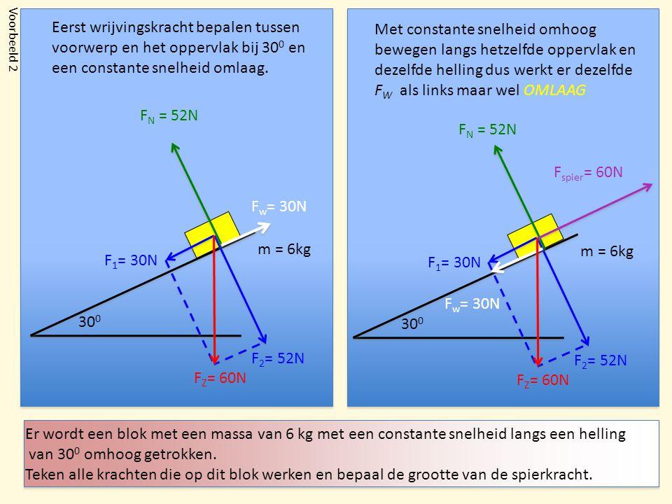 m = 6kg 30 0 Er wordt een blok met een massa van 6 kg met een constante snelheid langs een helling van 30 0 omhoog getrokken. Teken alle krachten die