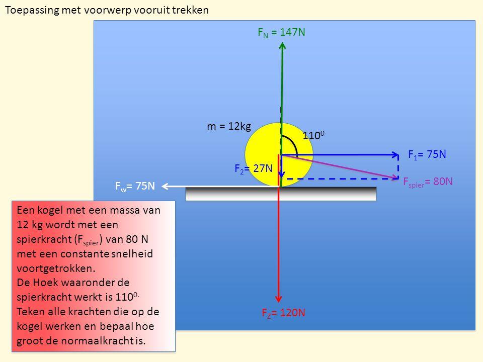 110 0 F spier = 80N m = 12kg F Z = 120N F 2 = 27N F N = 147N F 1 = 75N F w = 75N Toepassing met voorwerp vooruit trekken Een kogel met een massa van 1