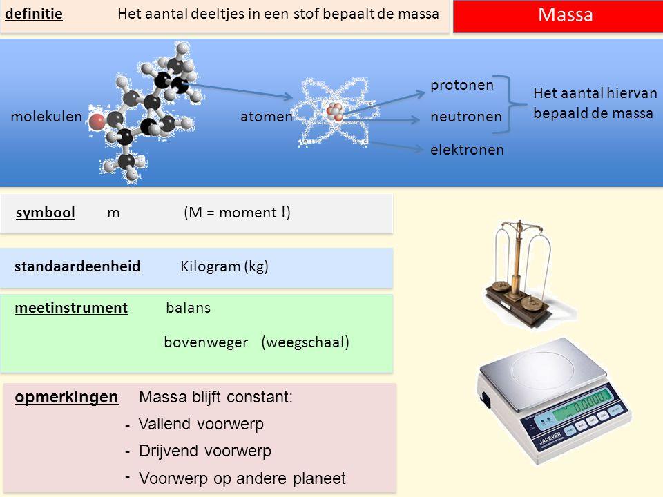 Massa Het aantal deeltjes in een stof bepaalt de massa molekulenatomen protonen neutronen elektronen Het aantal hiervan bepaald de massa definitie sym