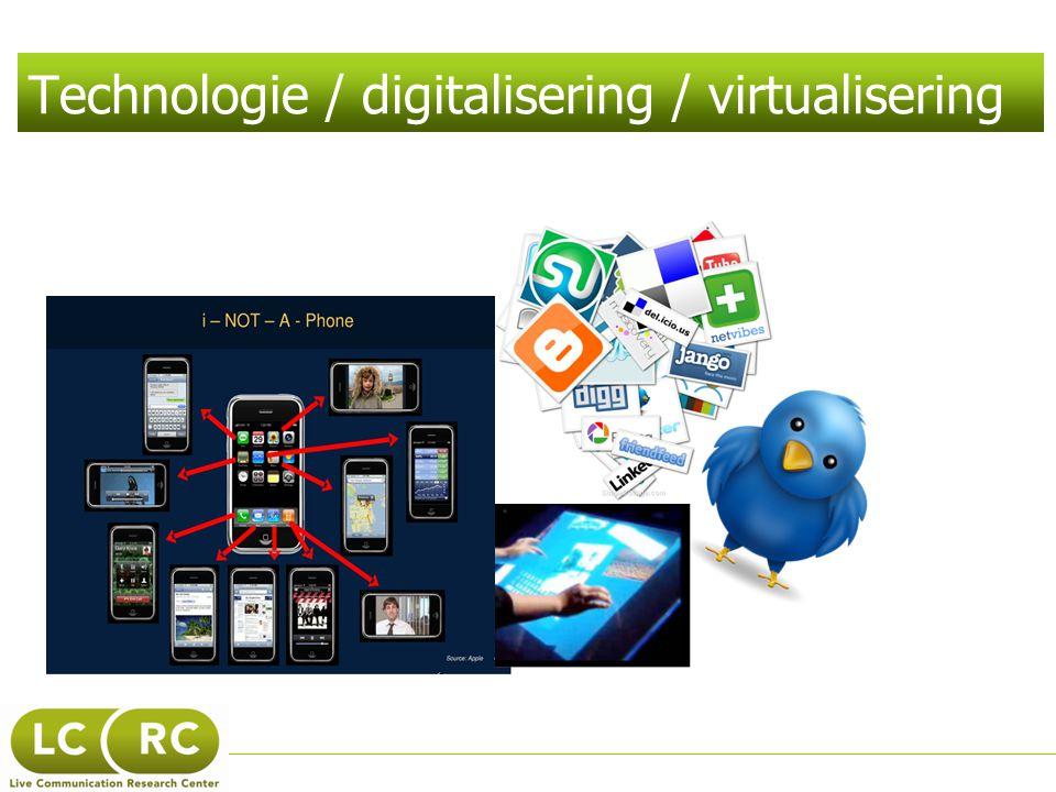 Technologie / digitalisering / virtualisering