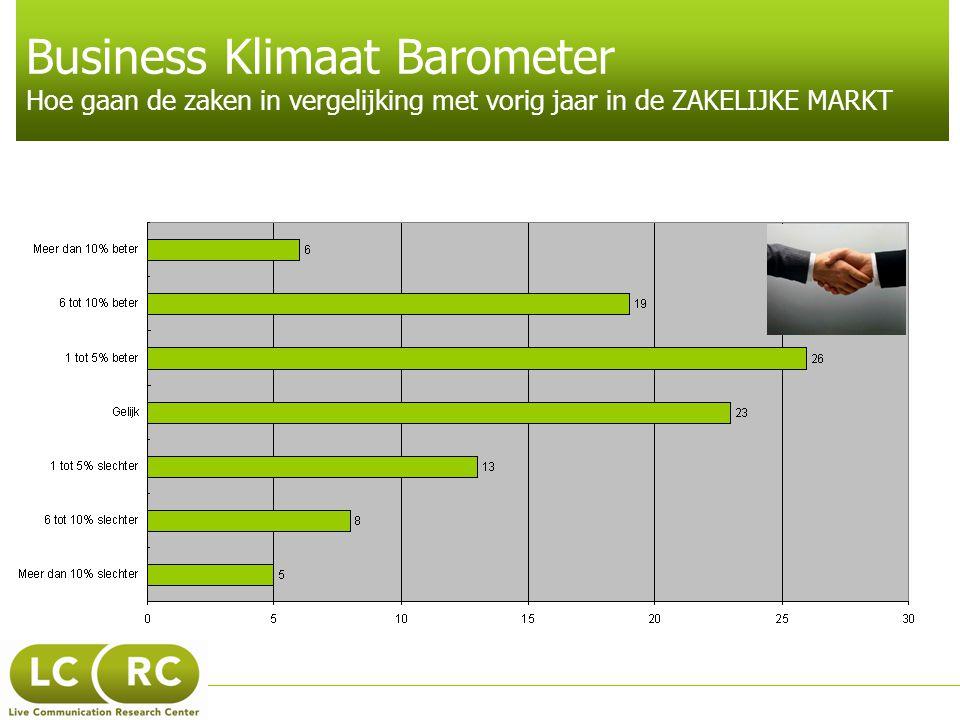 Business Klimaat Barometer Hoe gaan de zaken in vergelijking met vorig jaar in de ZAKELIJKE MARKT