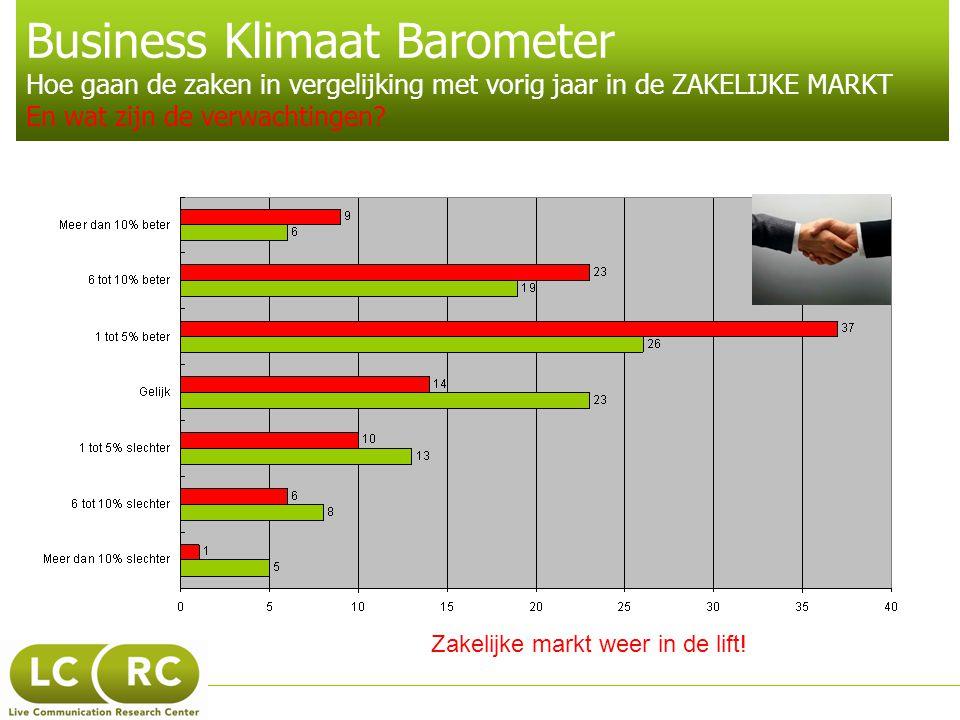 Business Klimaat Barometer Hoe gaan de zaken in vergelijking met vorig jaar in de ZAKELIJKE MARKT En wat zijn de verwachtingen? Zakelijke markt weer i