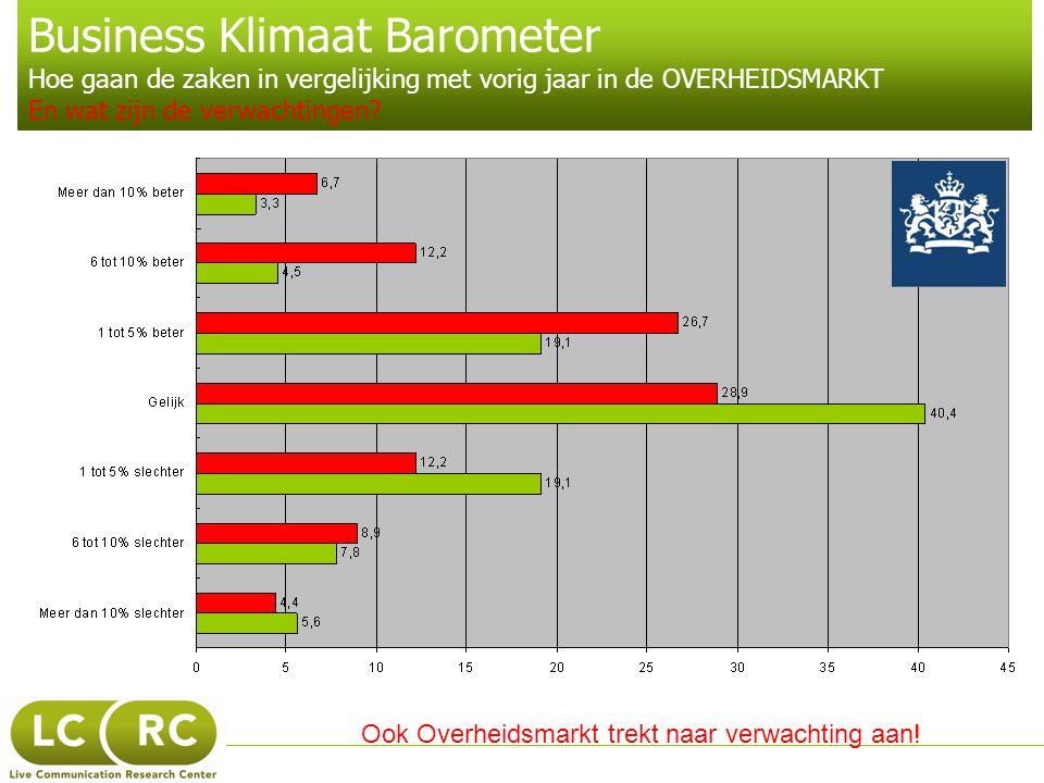 Business Klimaat Barometer Hoe gaan de zaken in vergelijking met vorig jaar in de OVERHEIDSMARKT En wat zijn de verwachtingen? Ook Overheidsmarkt trek