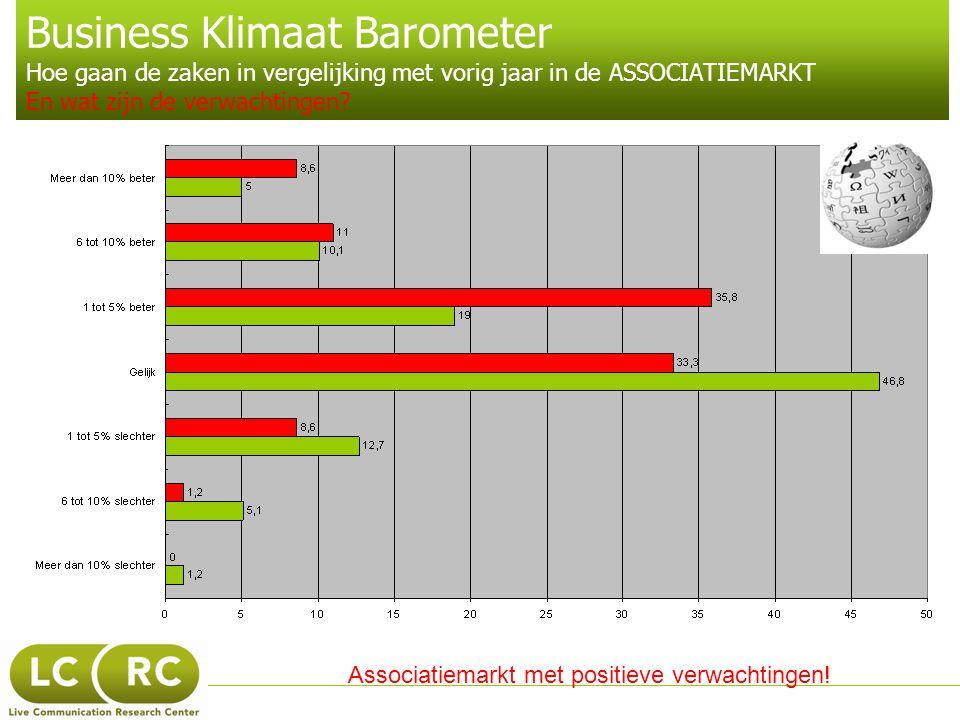 Business Klimaat Barometer Hoe gaan de zaken in vergelijking met vorig jaar in de ASSOCIATIEMARKT En wat zijn de verwachtingen? Associatiemarkt met po