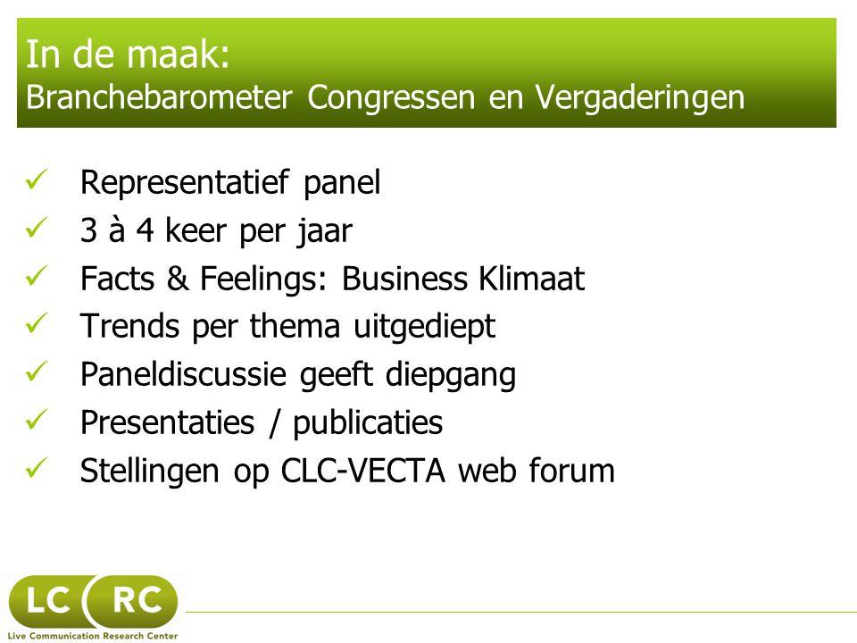 In de maak: Branchebarometer Congressen en Vergaderingen  Representatief panel  3 à 4 keer per jaar  Facts & Feelings: Business Klimaat  Trends pe