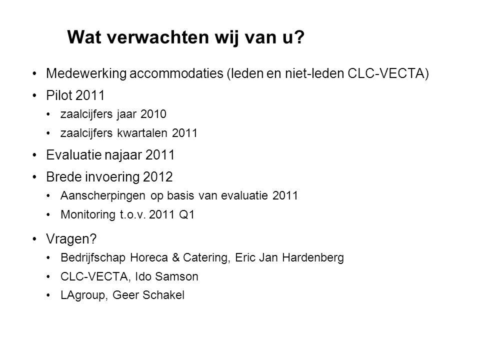 •Medewerking accommodaties (leden en niet-leden CLC-VECTA) •Pilot 2011 •zaalcijfers jaar 2010 •zaalcijfers kwartalen 2011 •Evaluatie najaar 2011 •Bred
