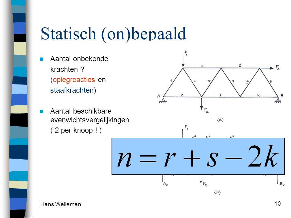 Hans Welleman 10 Statisch (on)bepaald  Aantal onbekende krachten .