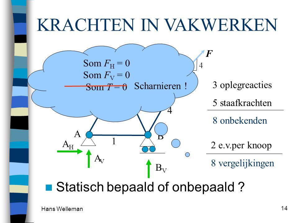 Hans Welleman 14 KRACHTEN IN VAKWERKEN  Statisch bepaald of onbepaald .