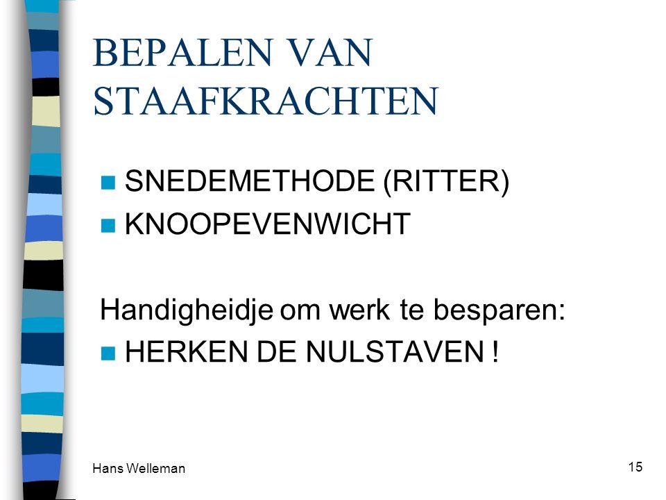 Hans Welleman 15 BEPALEN VAN STAAFKRACHTEN  SNEDEMETHODE (RITTER)  KNOOPEVENWICHT Handigheidje om werk te besparen:  HERKEN DE NULSTAVEN !