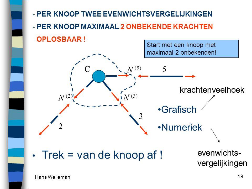 Hans Welleman 18 VOORBEELD KNOOPEVENWICHT • Trek = van de knoop af .