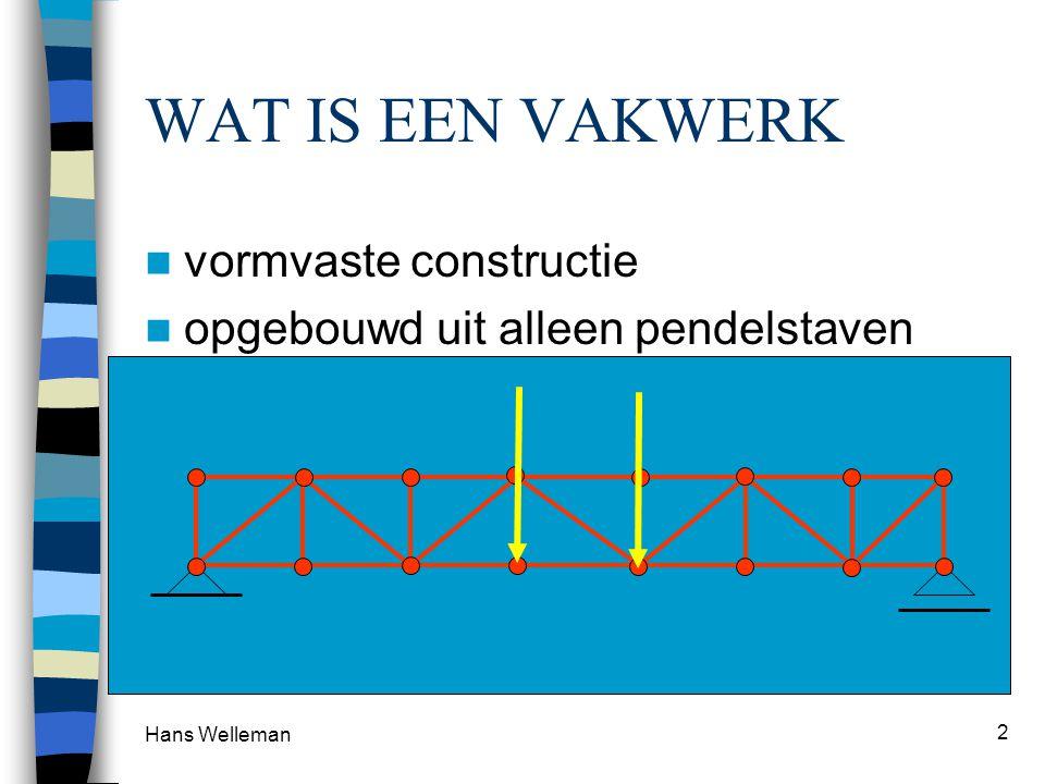 Hans Welleman 2 WAT IS EEN VAKWERK  vormvaste constructie  opgebouwd uit alleen pendelstaven