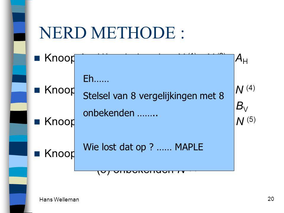 Hans Welleman 20 NERD METHODE :  Knoop A : (1) onbekenden N (1), N (2), A H (2) onbekenden N (2), A V  Knoop B : (3) onbekenden N (1), N (3), N (4) (4) onbekenden N (3), N (4), B V  Knoop C : (5) onbekenden N (2), N (3), N (5) (6) onbekenden N (2), N (3)  Knoop D : (7) onbekenden N (5), N (4) (8) onbekenden N (4) Eh…… Stelsel van 8 vergelijkingen met 8 onbekenden ……..