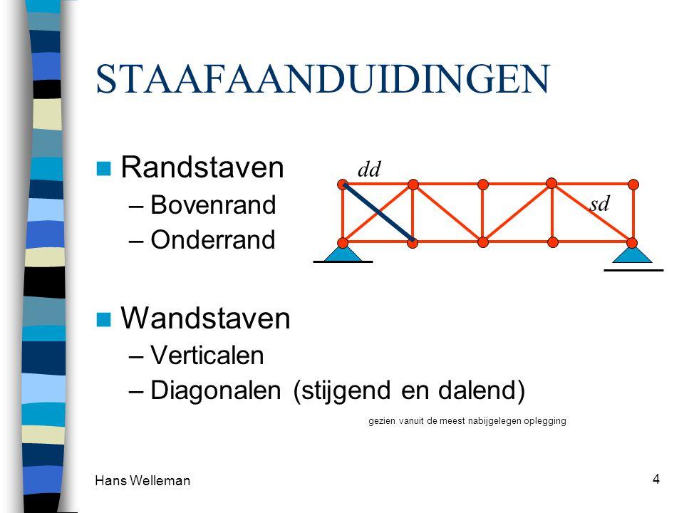 Hans Welleman 4 STAAFAANDUIDINGEN  Randstaven –Bovenrand –Onderrand  Wandstaven –Verticalen –Diagonalen (stijgend en dalend) gezien vanuit de meest nabijgelegen oplegging dd sd