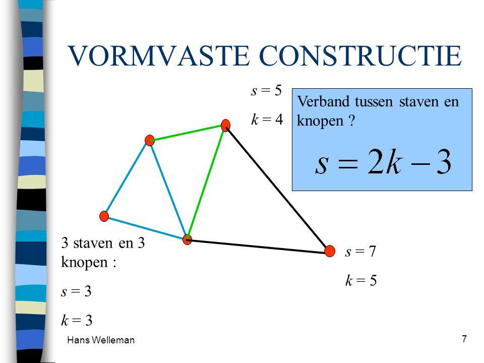 Hans Welleman 7 VORMVASTE CONSTRUCTIE 3 staven en 3 knopen : s = 3 k = 3 s = 5 k = 4 s = 7 k = 5 Verband tussen staven en knopen ?