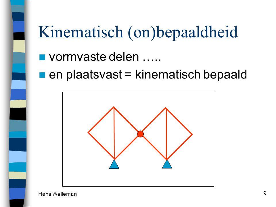 Hans Welleman 9 Kinematisch (on)bepaaldheid  vormvaste delen …..
