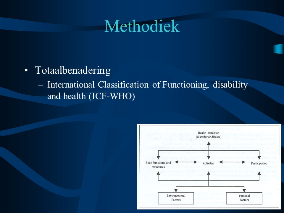 –International Classification of Functioning, disability and health (ICF-WHO) Methodiek