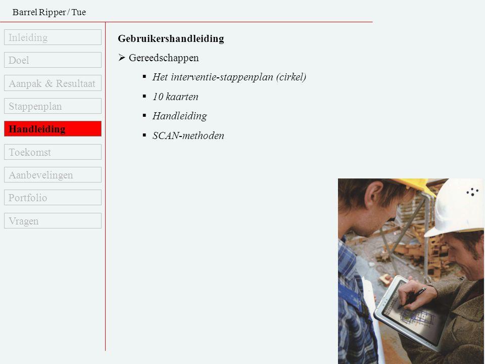Barrel Ripper / Tue Inleiding Gebruikershandleiding  Gereedschappen  Het interventie-stappenplan (cirkel)  10 kaarten  Handleiding  SCAN-methoden