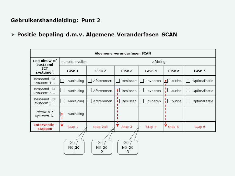  Positie bepaling d.m.v. Algemene Veranderfasen SCAN Algemene veranderfasen SCAN Een nieuw of bestaand ICT systemen Functie invuller: Afdeling: Fase
