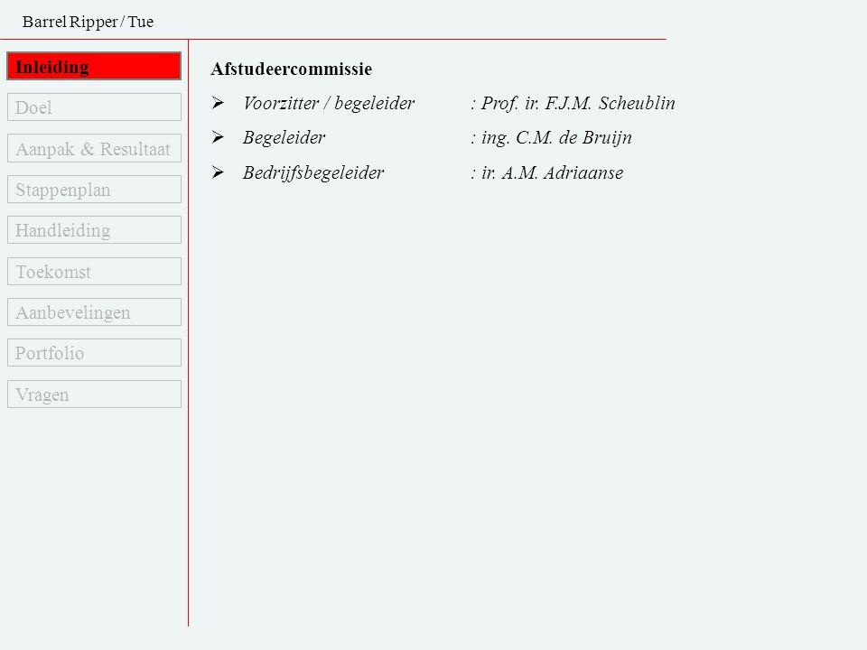 Barrel Ripper / Tue Inleiding Afstudeercommissie  Voorzitter / begeleider: Prof. ir. F.J.M. Scheublin  Begeleider: ing. C.M. de Bruijn  Bedrijfsbeg