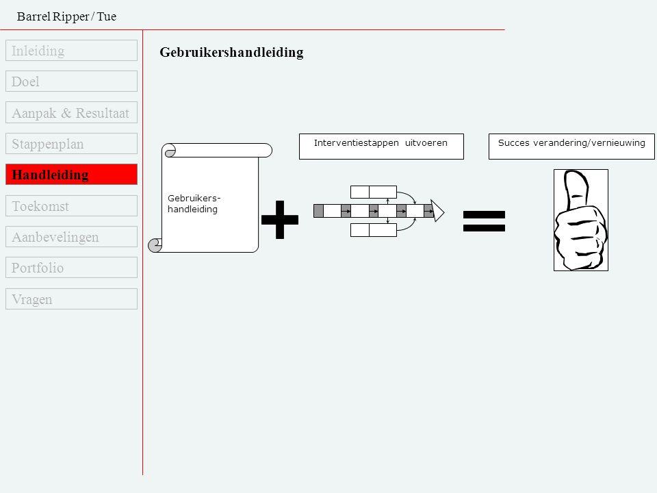Barrel Ripper / Tue Inleiding Gebruikershandleiding Stappenplan Vragen Aanbevelingen Gebruikers- handleiding Interventiestappen uitvoerenSucces verand
