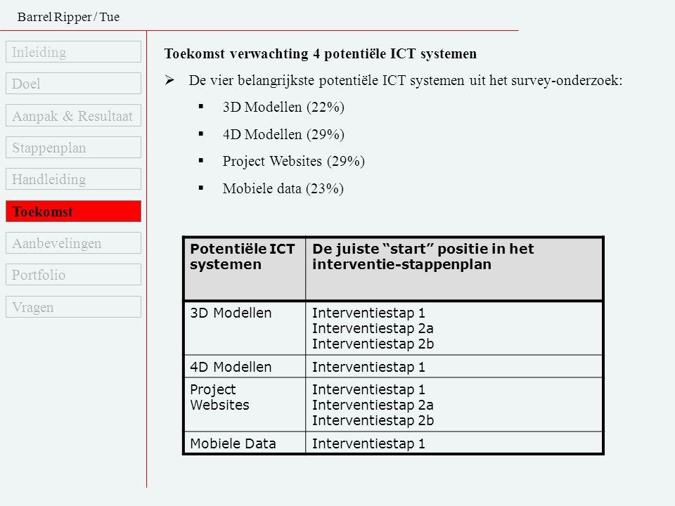 Barrel Ripper / Tue Inleiding Toekomst verwachting 4 potentiële ICT systemen  De vier belangrijkste potentiële ICT systemen uit het survey-onderzoek: