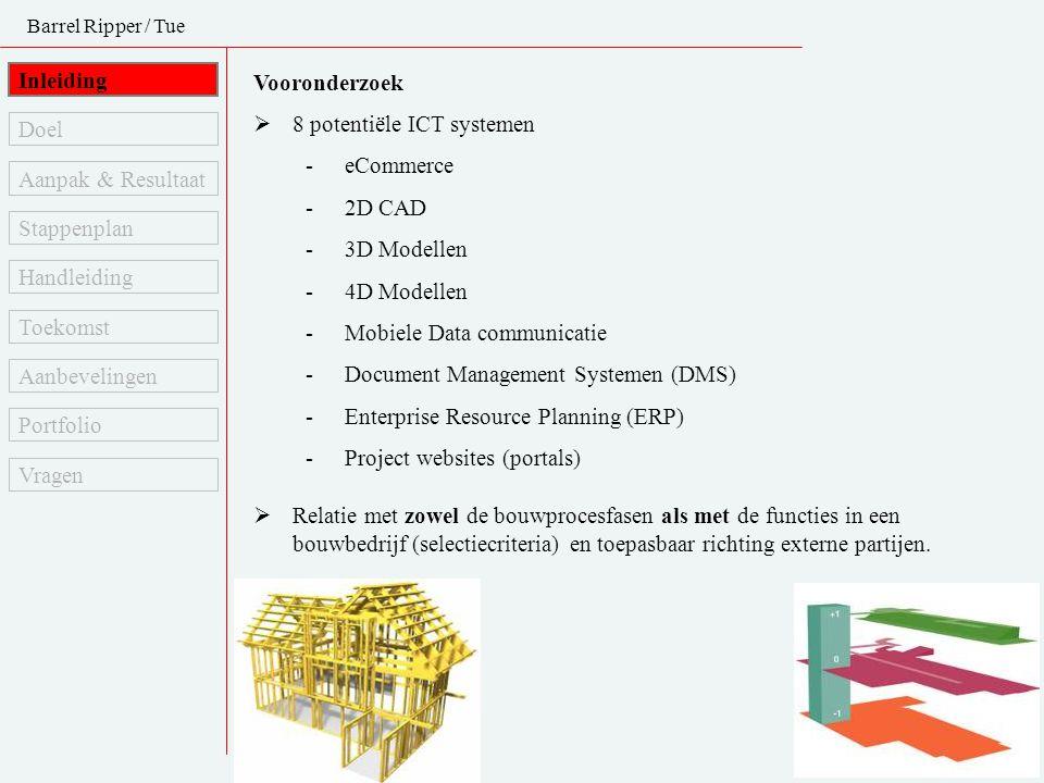 Barrel Ripper / Tue Inleiding Vooronderzoek  8 potentiële ICT systemen -eCommerce -2D CAD -3D Modellen -4D Modellen -Mobiele Data communicatie -Docum