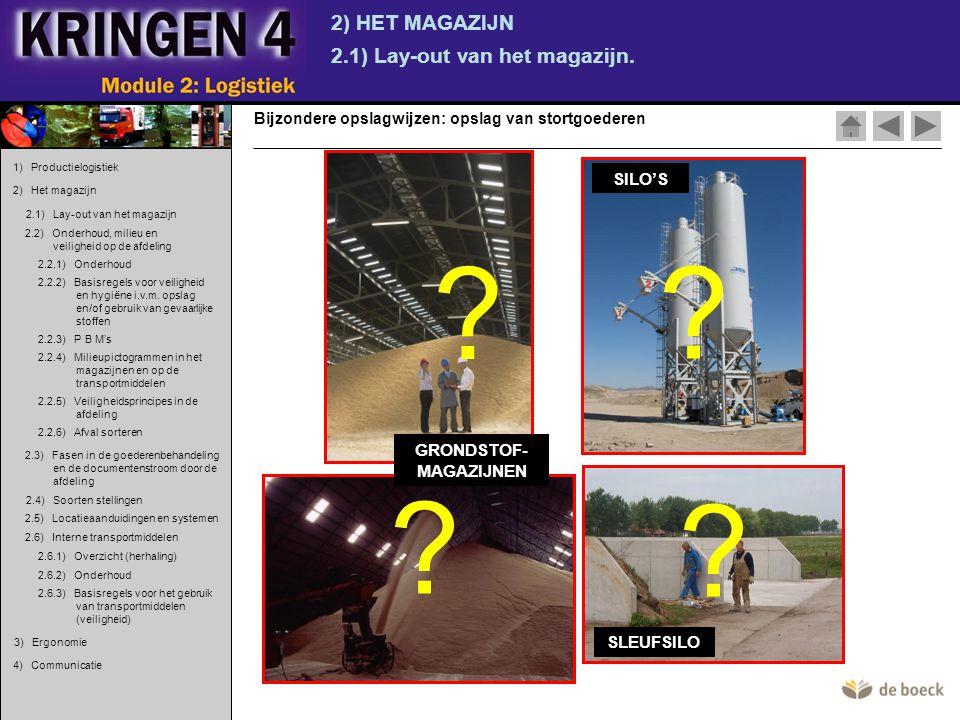 2) HET MAGAZIJN 2.1) Lay-out van het magazijn. Bijzondere opslagwijzen: opslag van stortgoederen GRONDSTOF- MAGAZIJNEN SILO'S SLEUFSILO ? ? ? ? 1) Pro