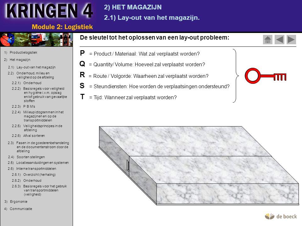 2) HET MAGAZIJN 2.1) Lay-out van het magazijn. De sleutel tot het oplossen van een lay-out probleem: P = Product / Materiaal: Wat zal verplaatst worde