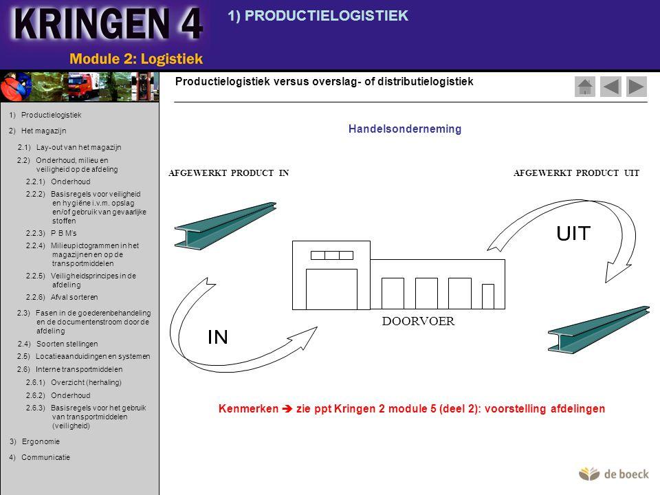 AFGEWERKT PRODUCT UIT DOORVOER AFGEWERKT PRODUCT IN 1) PRODUCTIELOGISTIEK Handelsonderneming Kenmerken  zie ppt Kringen 2 module 5 (deel 2): voorstel