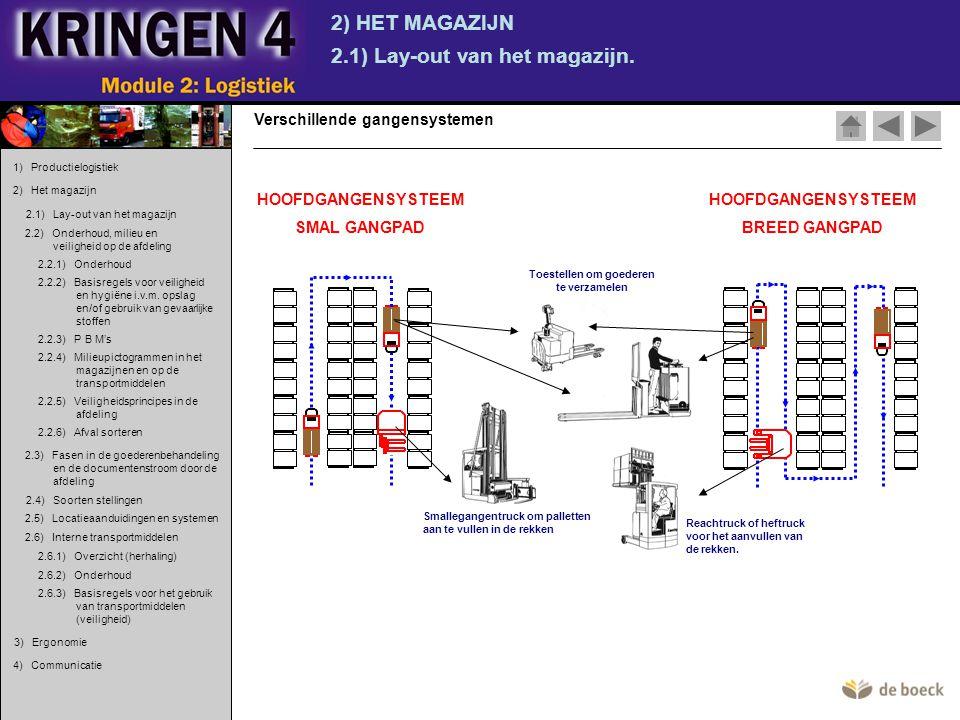 2) HET MAGAZIJN 2.1) Lay-out van het magazijn. Verschillende gangensystemen HOOFDGANGENSYSTEEM SMAL GANGPAD HOOFDGANGENSYSTEEM BREED GANGPAD Smallegan