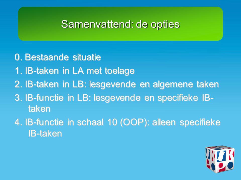Samenvattend: de opties 0. Bestaande situatie 1. IB-taken in LA met toelage 2. IB-taken in LB: lesgevende en algemene taken 3. IB-functie in LB: lesge