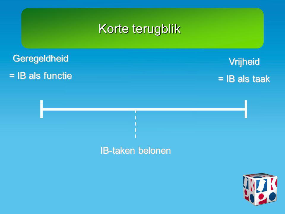 Korte terugblik Geregeldheid = IB als functie Vrijheid = IB als taak IB-taken belonen