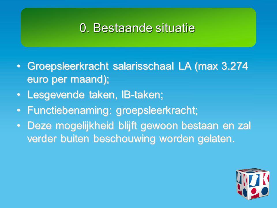 0. Bestaande situatie •Groepsleerkracht salarisschaal LA (max 3.274 euro per maand); •Lesgevende taken, IB-taken; •Functiebenaming: groepsleerkracht;
