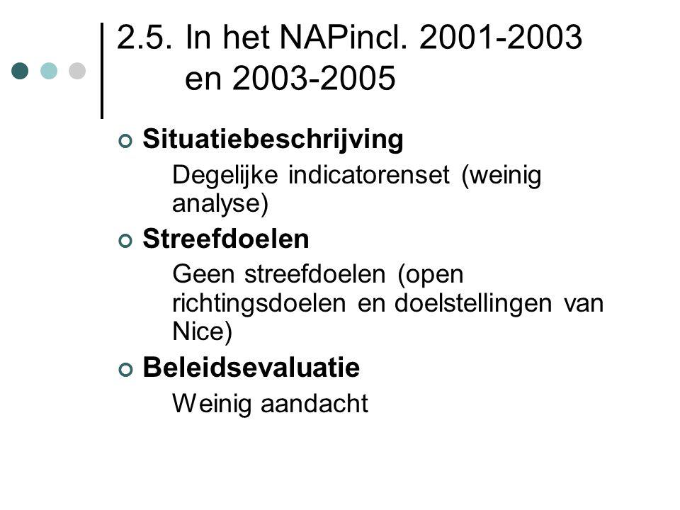 2.5. In het NAPincl. 2001-2003 en 2003-2005 Situatiebeschrijving Degelijke indicatorenset (weinig analyse) Streefdoelen Geen streefdoelen (open richti