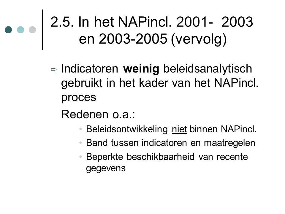2.5. In het NAPincl. 2001-2003 en 2003-2005 (vervolg)  Indicatoren weinig beleidsanalytisch gebruikt in het kader van het NAPincl. proces Redenen o.a