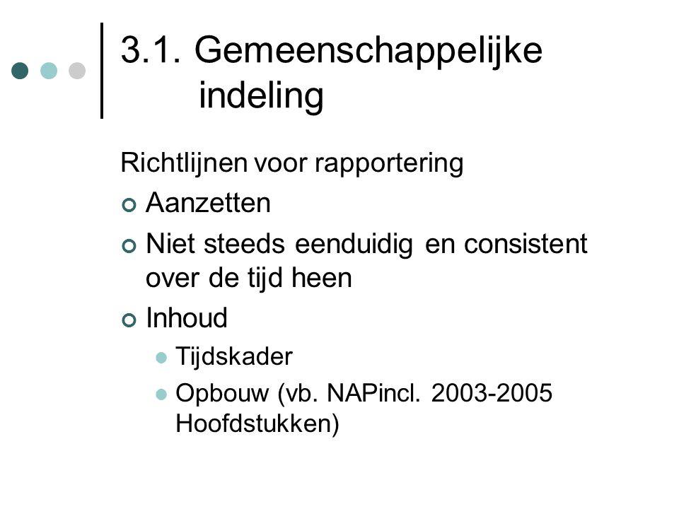 3.1. Gemeenschappelijke indeling Richtlijnen voor rapportering Aanzetten Niet steeds eenduidig en consistent over de tijd heen Inhoud  Tijdskader  O
