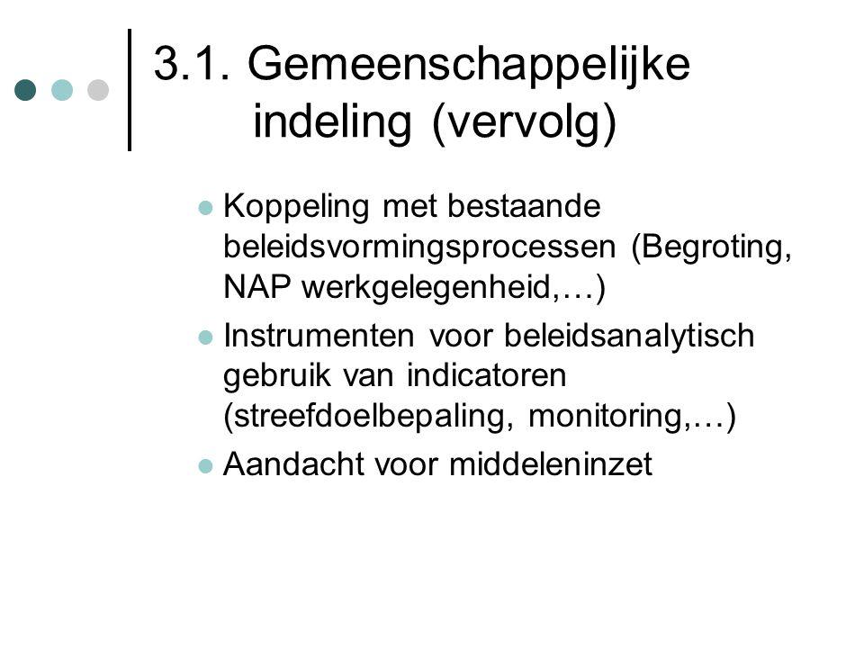 3.1. Gemeenschappelijke indeling (vervolg)  Koppeling met bestaande beleidsvormingsprocessen (Begroting, NAP werkgelegenheid,…)  Instrumenten voor b