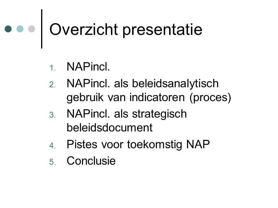 Overzicht presentatie 1. NAPincl. 2. NAPincl. als beleidsanalytisch gebruik van indicatoren (proces) 3. NAPincl. als strategisch beleidsdocument 4. Pi