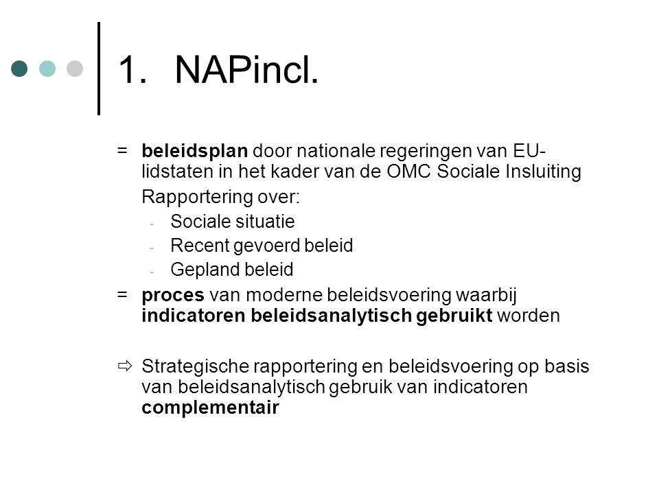 1.NAPincl. = beleidsplan door nationale regeringen van EU- lidstaten in het kader van de OMC Sociale Insluiting Rapportering over: - Sociale situatie