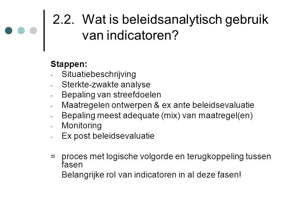 2.2. Wat is beleidsanalytisch gebruik van indicatoren? Stappen: - Situatiebeschrijving - Sterkte-zwakte analyse - Bepaling van streefdoelen - Maatrege