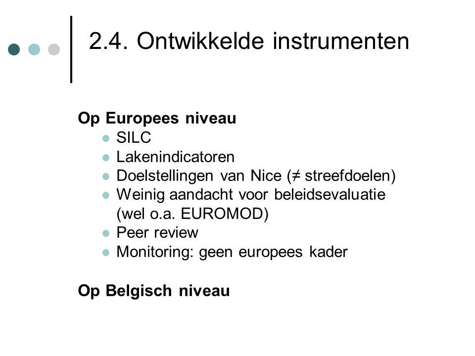 2.4. Ontwikkelde instrumenten Op Europees niveau  SILC  Lakenindicatoren  Doelstellingen van Nice (≠ streefdoelen)  Weinig aandacht voor beleidsev