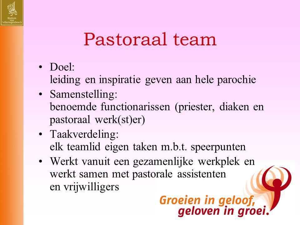 Pastoraal team •Doel: leiding en inspiratie geven aan hele parochie •Samenstelling: benoemde functionarissen (priester, diaken en pastoraal werk(st)er