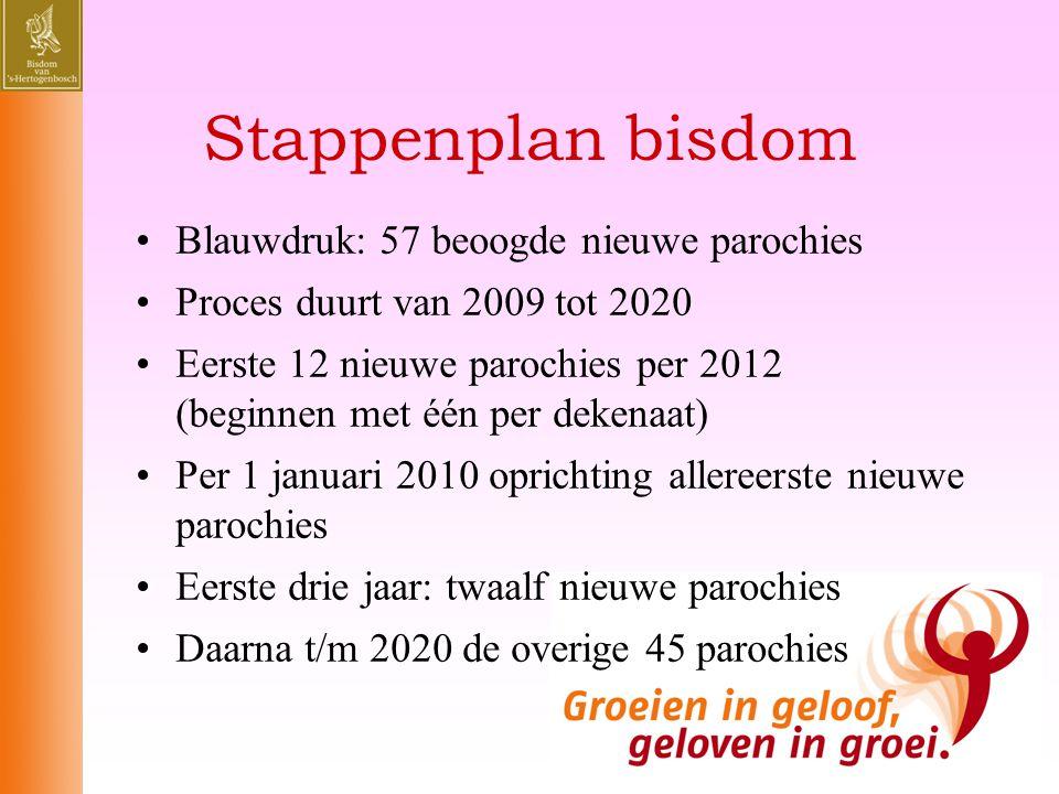 Stappenplan bisdom •Blauwdruk: 57 beoogde nieuwe parochies •Proces duurt van 2009 tot 2020 •Eerste 12 nieuwe parochies per 2012 (beginnen met één per