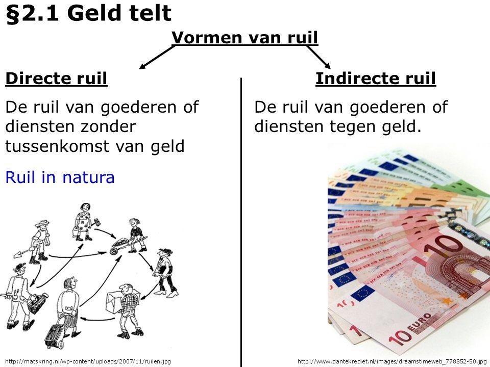 Vormen van ruil Directe ruil De ruil van goederen of diensten zonder tussenkomst van geld Indirecte ruil De ruil van goederen of diensten tegen geld.