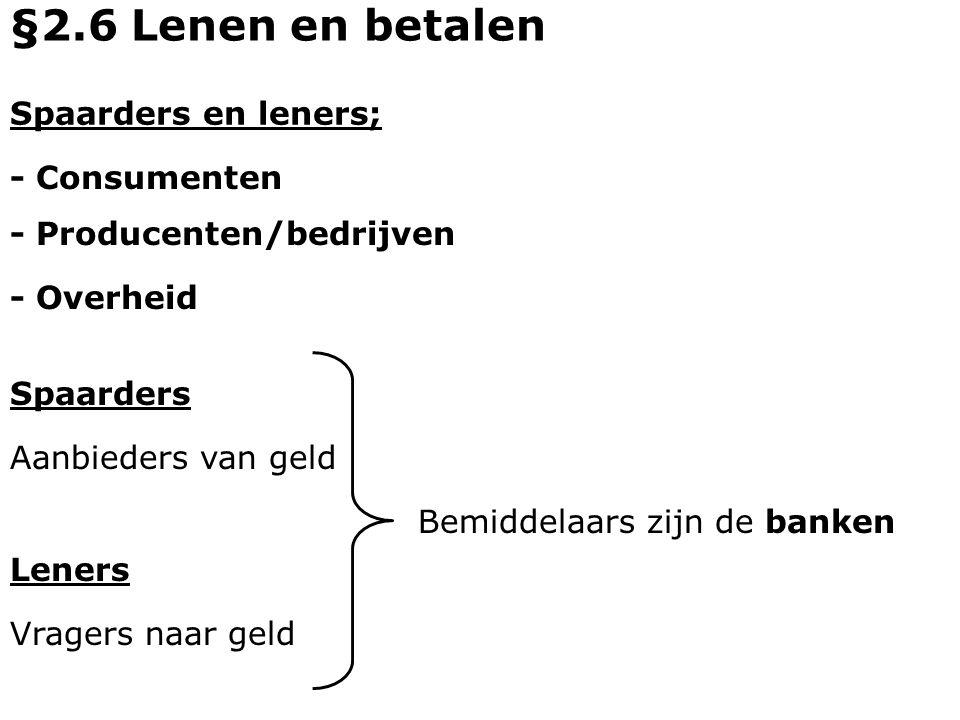 Spaarders en leners; - Consumenten - Producenten/bedrijven §2.6 Lenen en betalen - Overheid Spaarders Aanbieders van geld Leners Vragers naar geld Bem