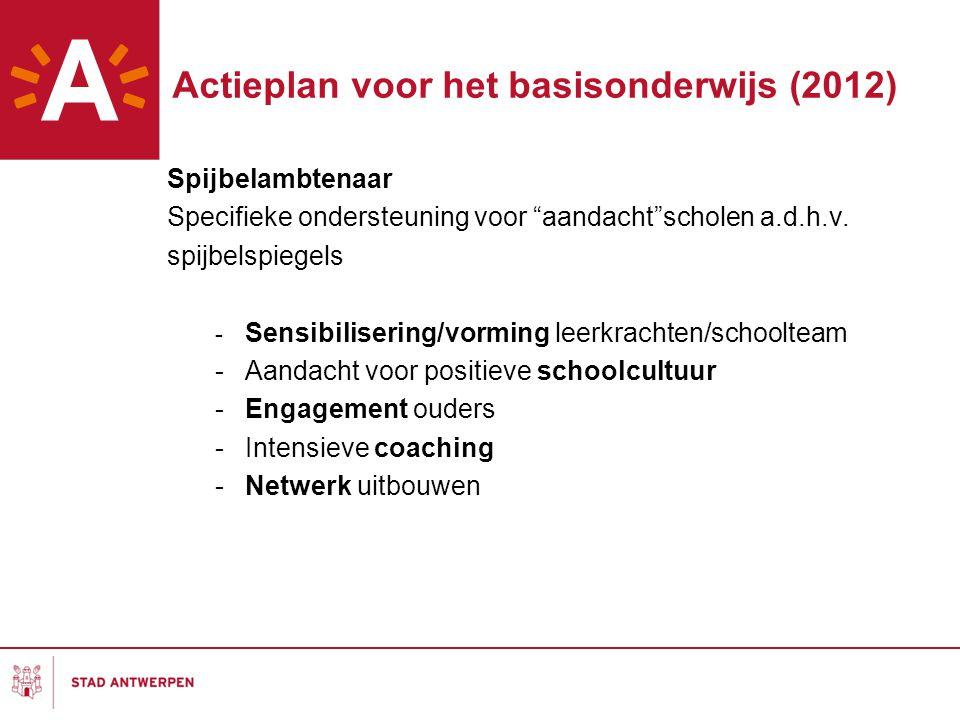 """Actieplan voor het basisonderwijs (2012) Spijbelambtenaar Specifieke ondersteuning voor """"aandacht""""scholen a.d.h.v. spijbelspiegels - Sensibilisering/v"""