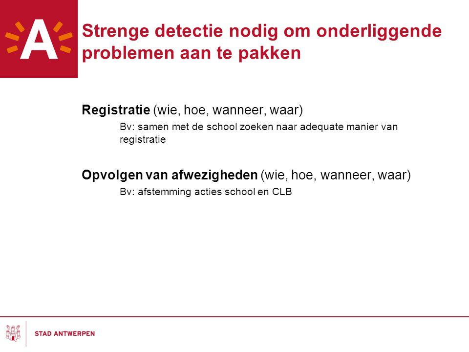 Strenge detectie nodig om onderliggende problemen aan te pakken Registratie (wie, hoe, wanneer, waar) Bv: samen met de school zoeken naar adequate man