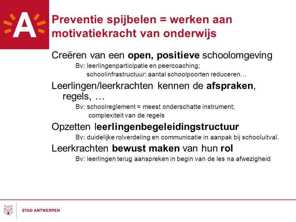 Preventie spijbelen = werken aan motivatiekracht van onderwijs Creëren van een open, positieve schoolomgeving Bv: leerlingenparticipatie en peercoachi