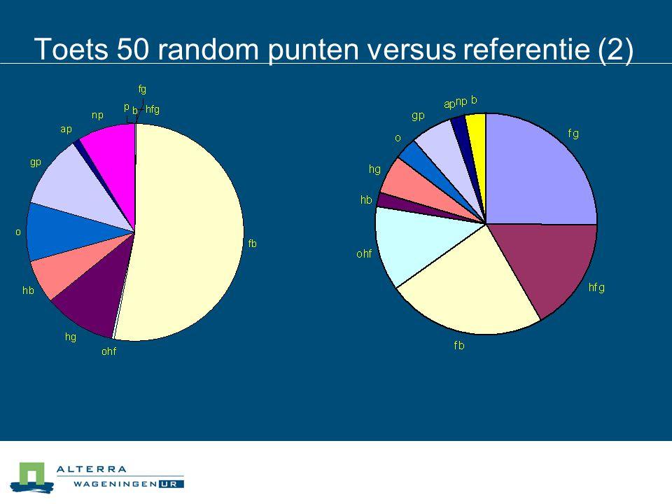Toets 50 random punten versus referentie (2)